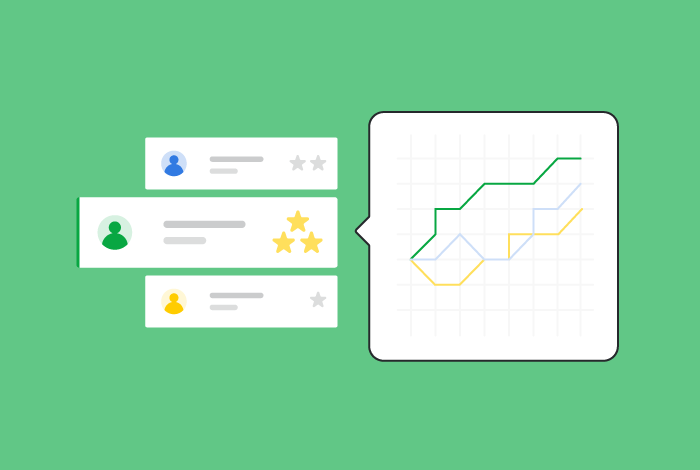 How to Use Dashboards to Motivate Your Team