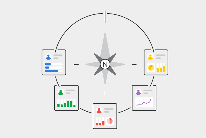 What are Sales Dashboards?