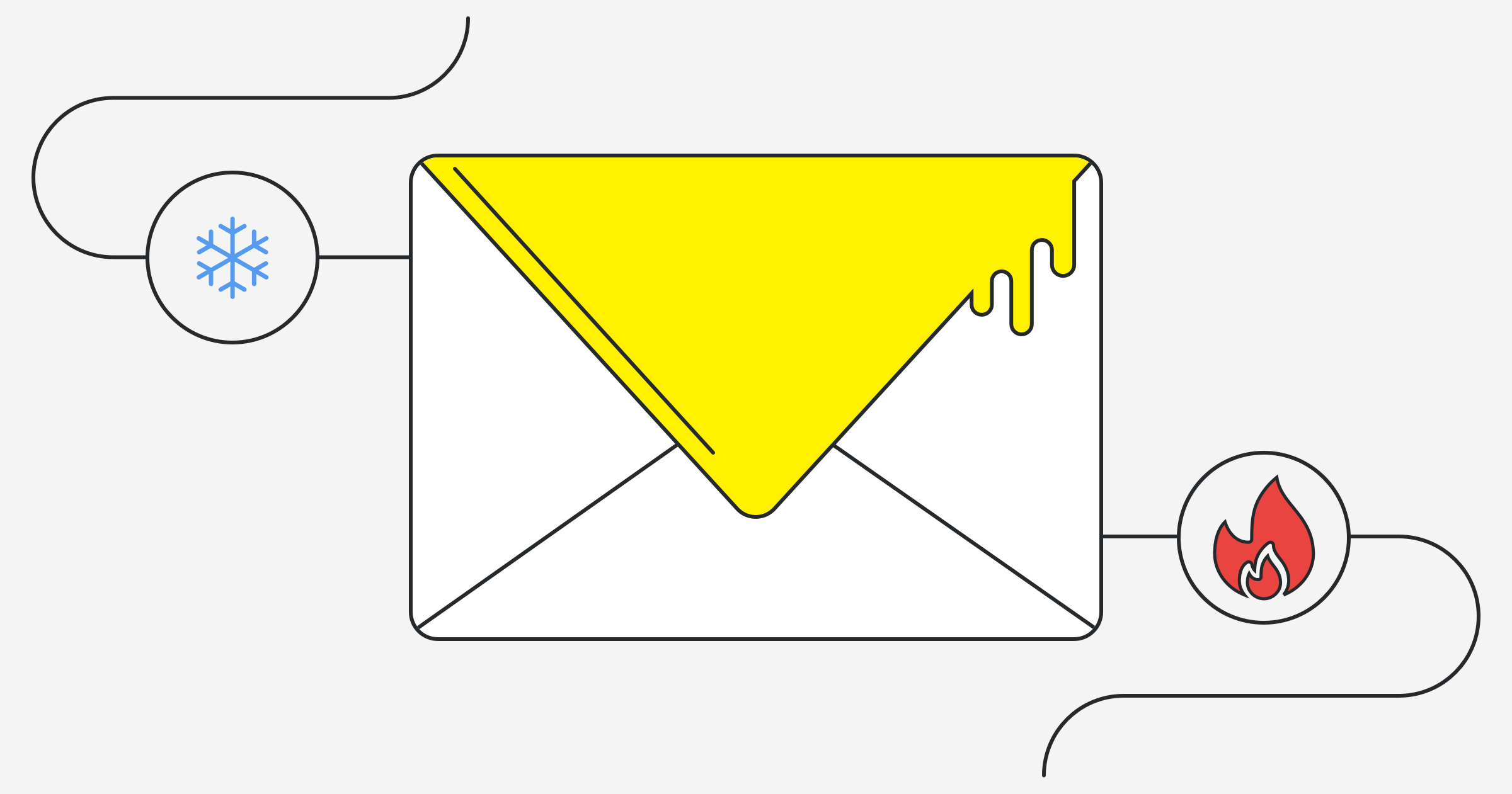 Your GDPR Email Marketing Responsibilities in 7 Common Sales Scenarios