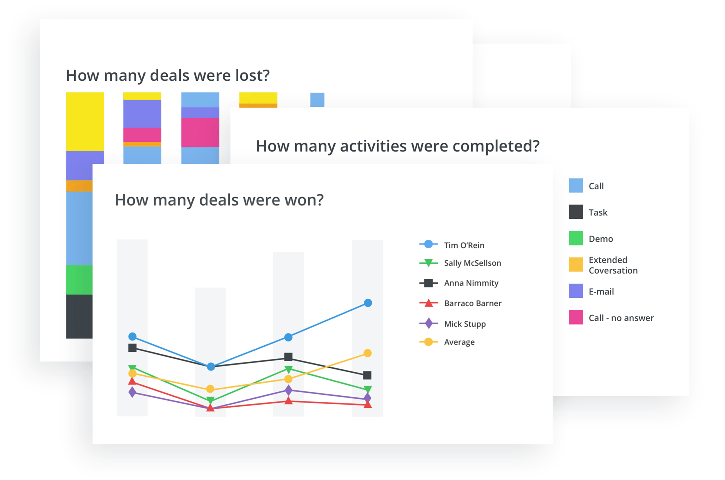 Sales goal tracker & reporting