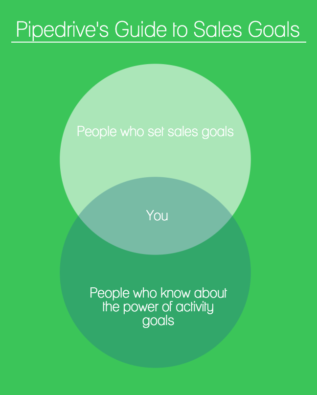 Pipedrive Guide How To Set Sales Goals