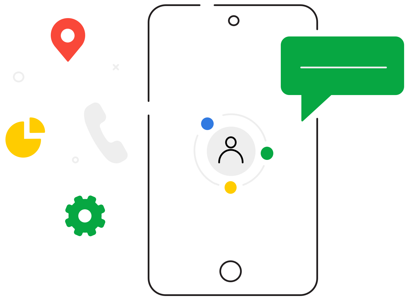 Sales Phone | Sales Call Tracker | Pipedrive