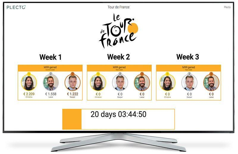 Tour de France Sales Cycle Game