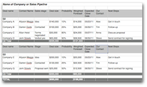 free sales resource sales pipeline template pipedrive
