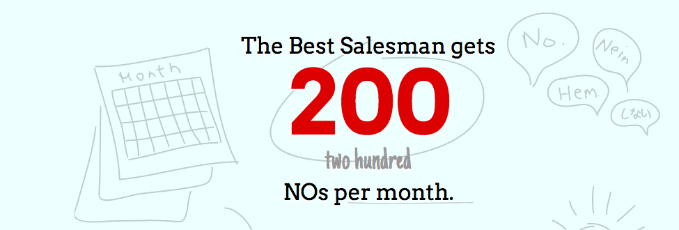 Best Sales 200 Nos A Month