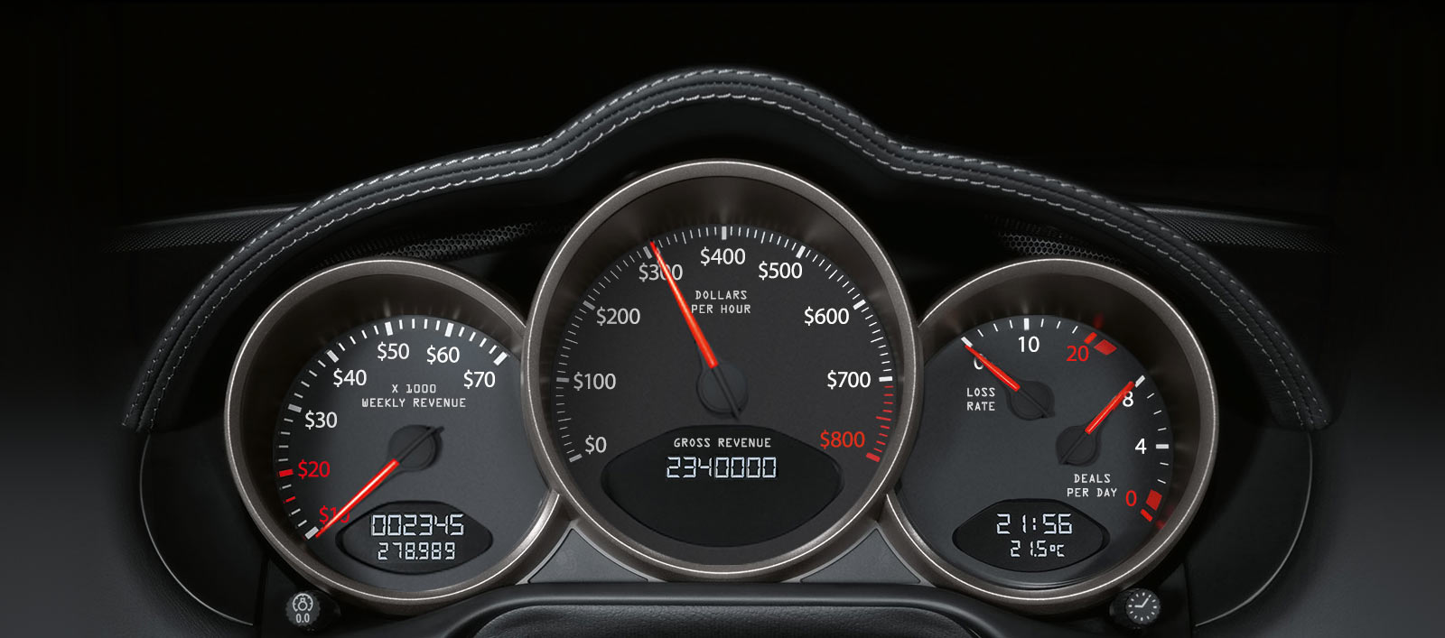 Dashboard Odometer