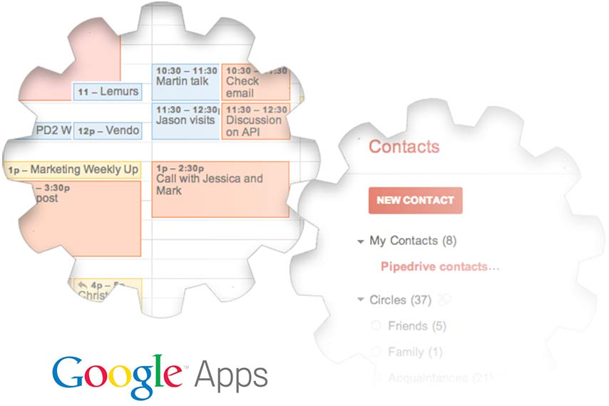 Google Apps Gears Pipedrive Integration