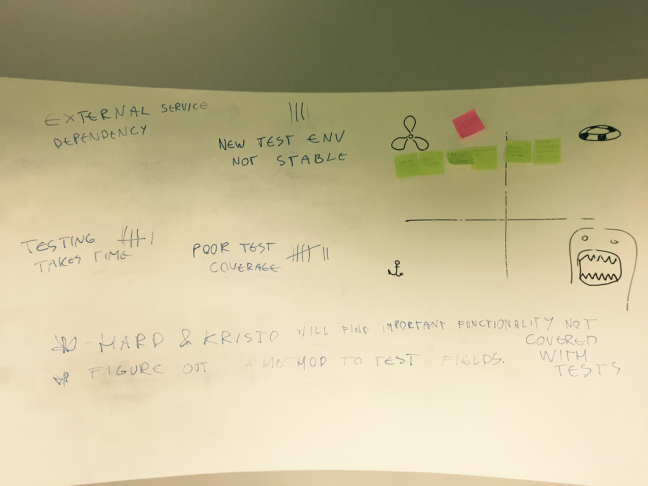 Scrum Retrospective whiteboard