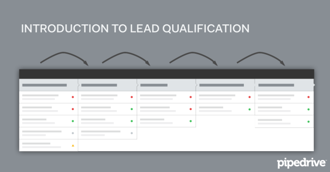 Introduction to Lead Qualification