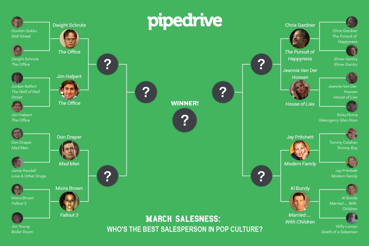 March Salesness elite 8