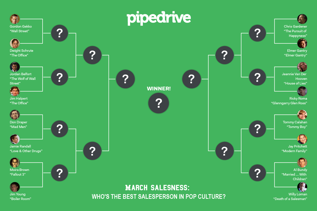 Pipedrive Salesperson March Madness