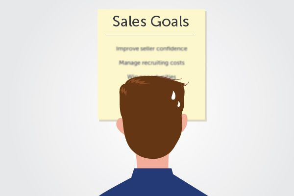 Sales Goals and the Sales Management Process