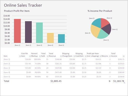 excel online sales tracking templates - Free Excel Dashboard Templates