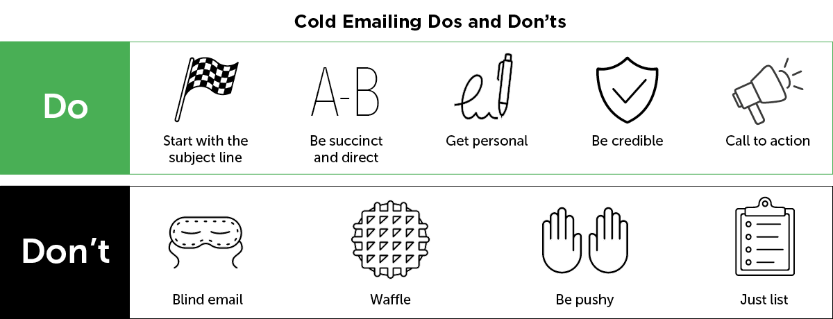Cold emailing dos and don'ts